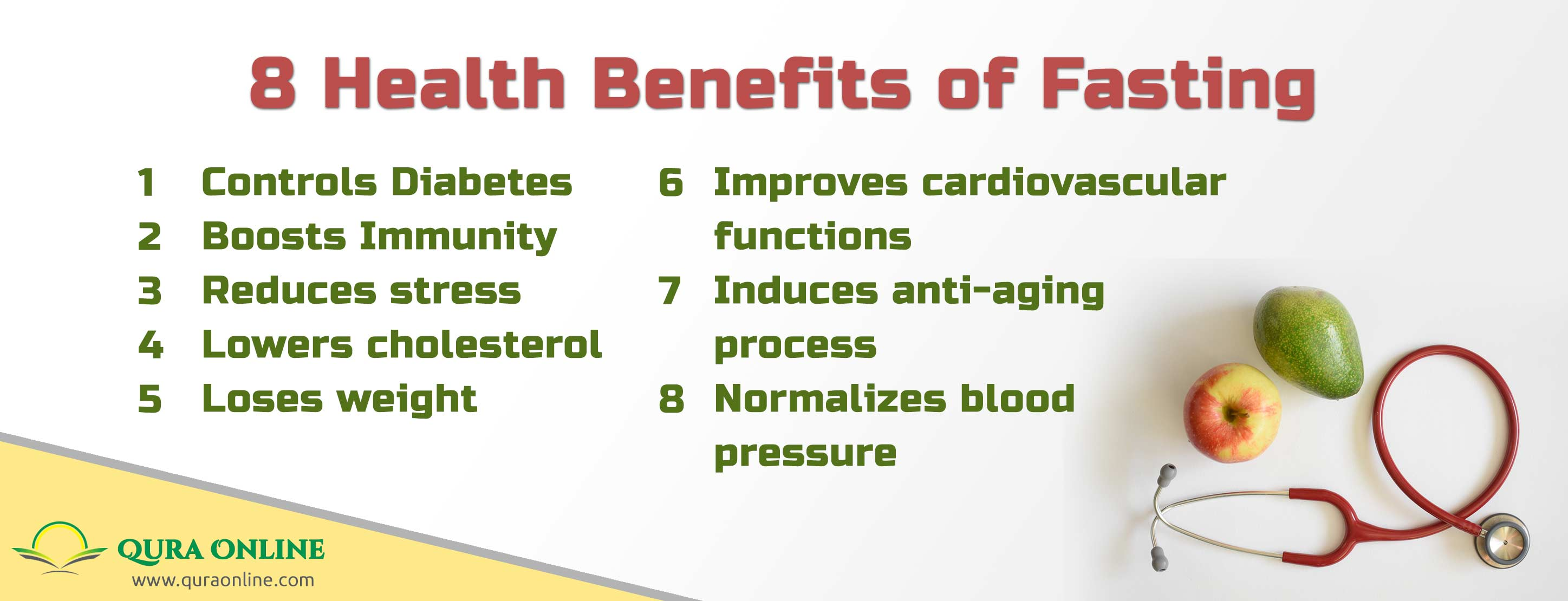 Quraonline-8 Health Benefits of Fasting